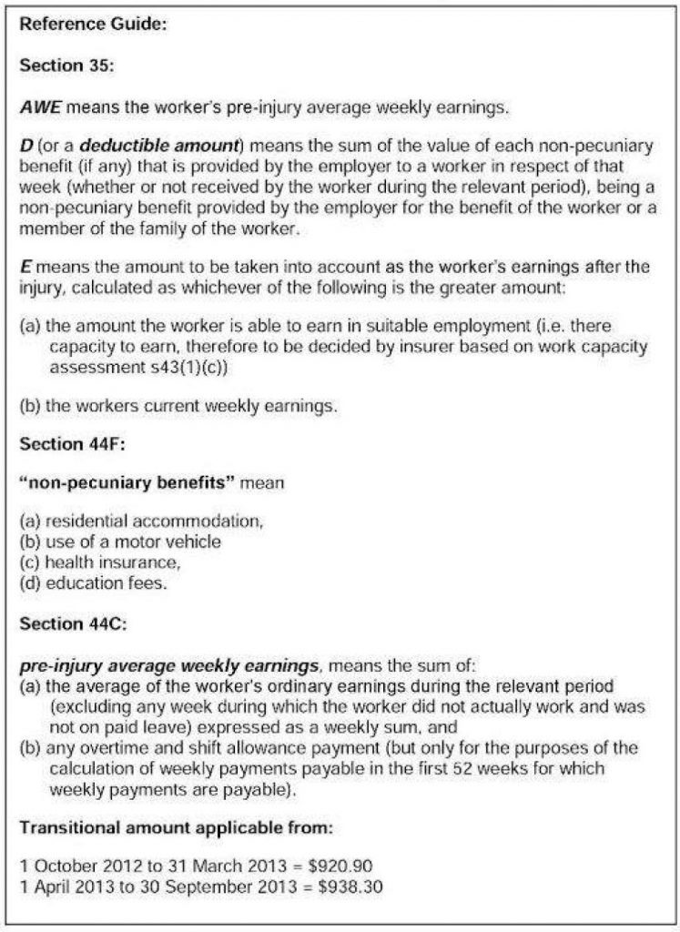 Reference Guide - NSW Workers Compensation
