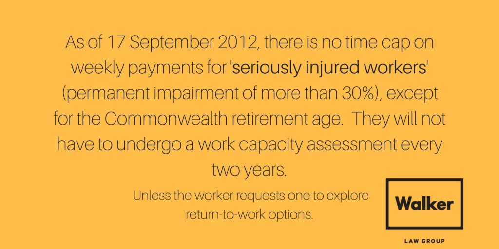 Workers Compensation NSW Lawyers