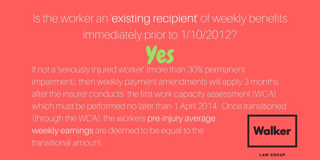 Existing recipient of weekly workers compensation prior to 2012 NSW